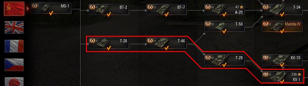 USSR Heavy Tank Line