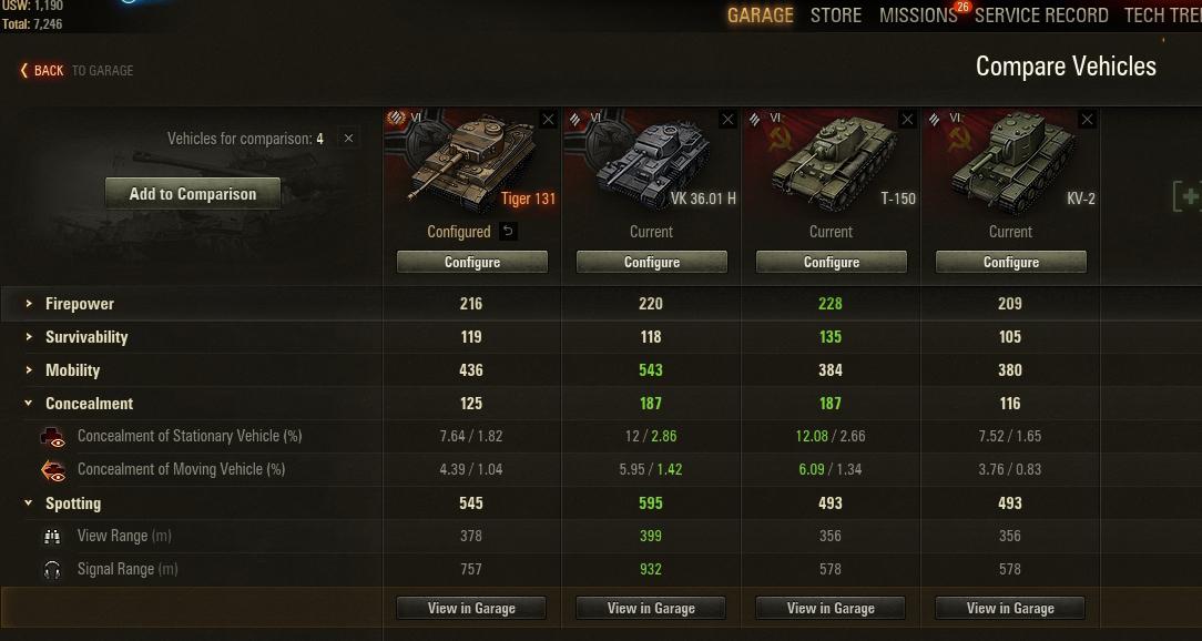 tiger 1 matchmaking
