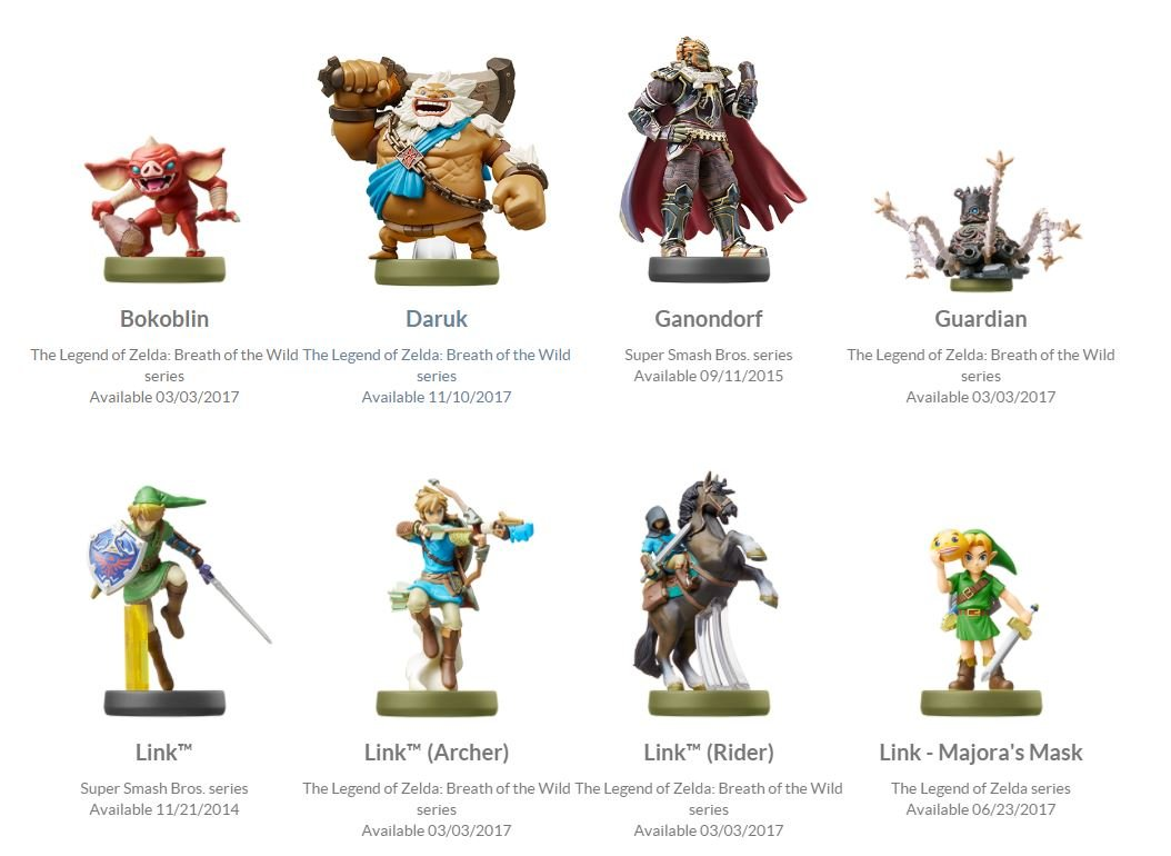 Using a Legend of Zelda Amiibo gives you a chance at earning Zelda-themed gear.