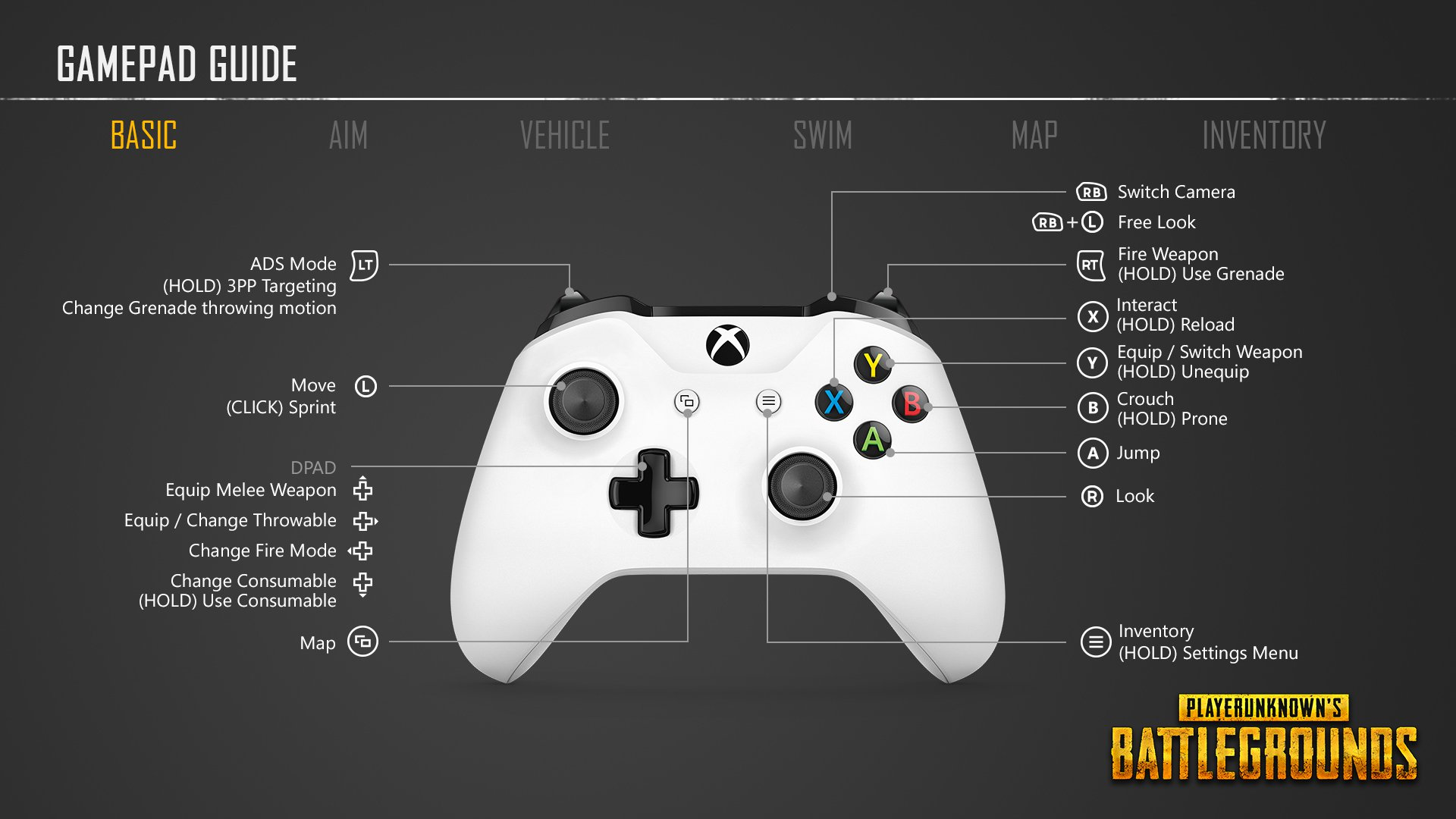 Pubg Xbox One Controller Layout Revealed Allgamers Wiring Diagram Heres The Basic Control Scheme For On
