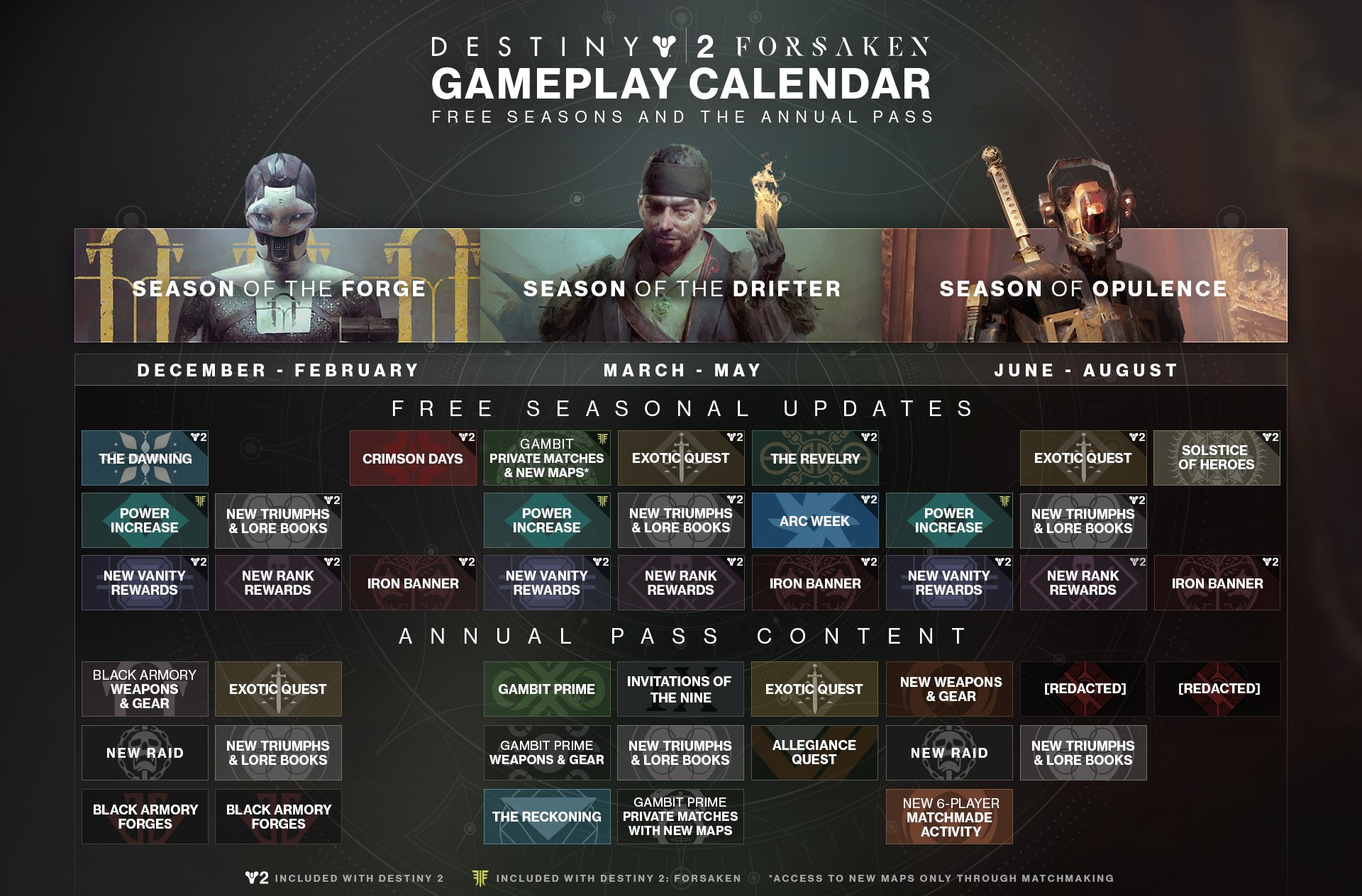 Bungie has offered a full calendar and roadmap breakdown for Season of the Drifter in Destiny 2.