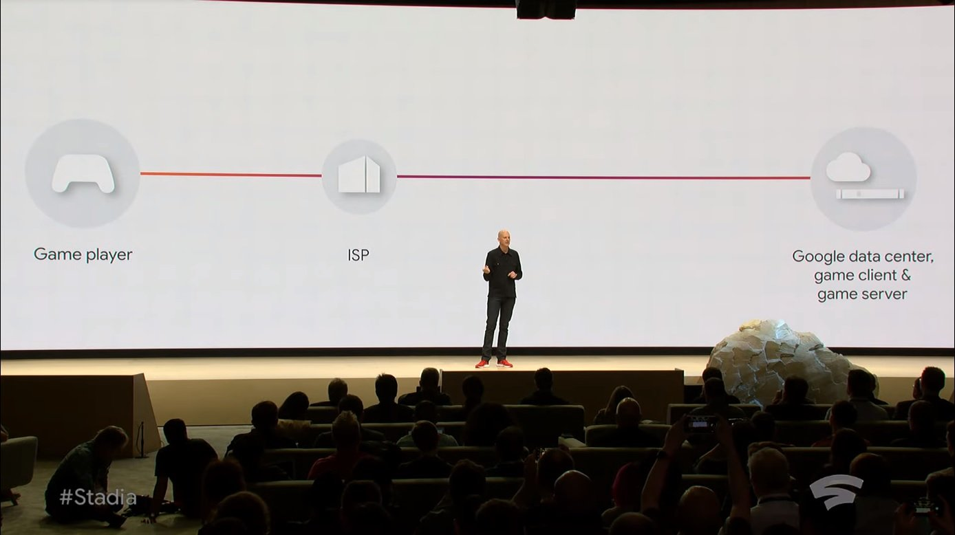 google-stadia-game-stream-how-it-works