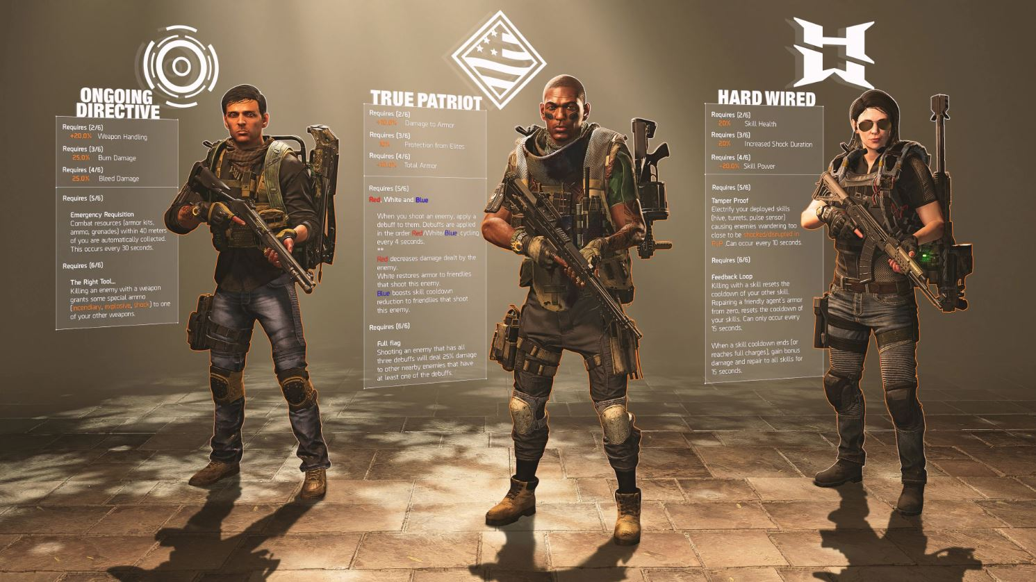 There are three different Gear Sets available in Tom Clancy's The Division 2.