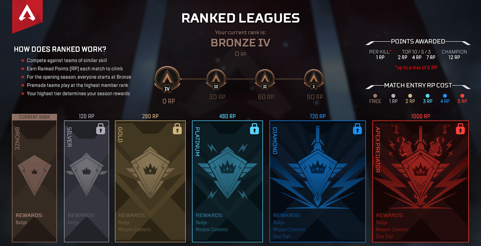 How does Ranked Mode work in Apex Legends