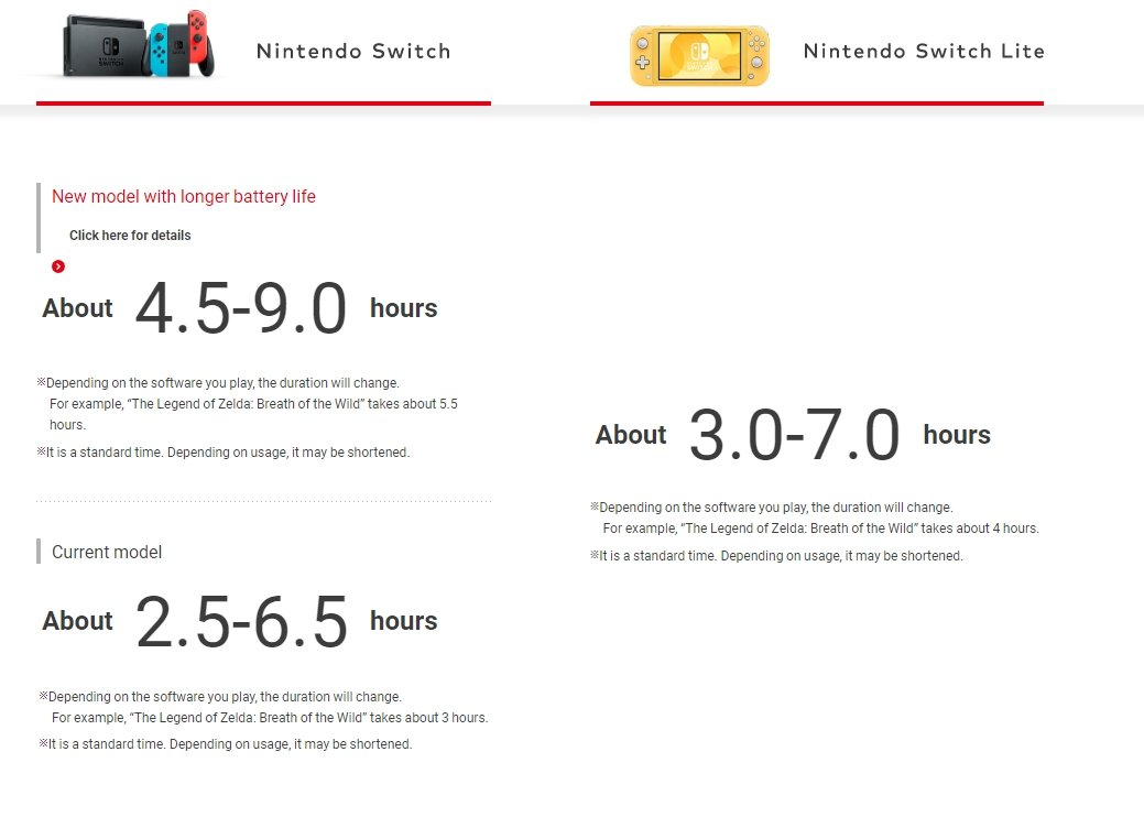 New Switch model battery life