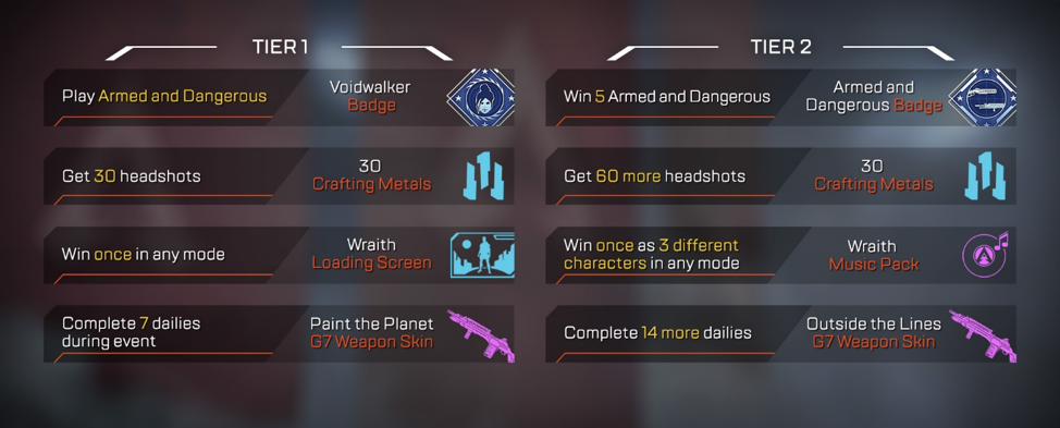 How to complete the Voidwalker Event challenges in Apex Legends
