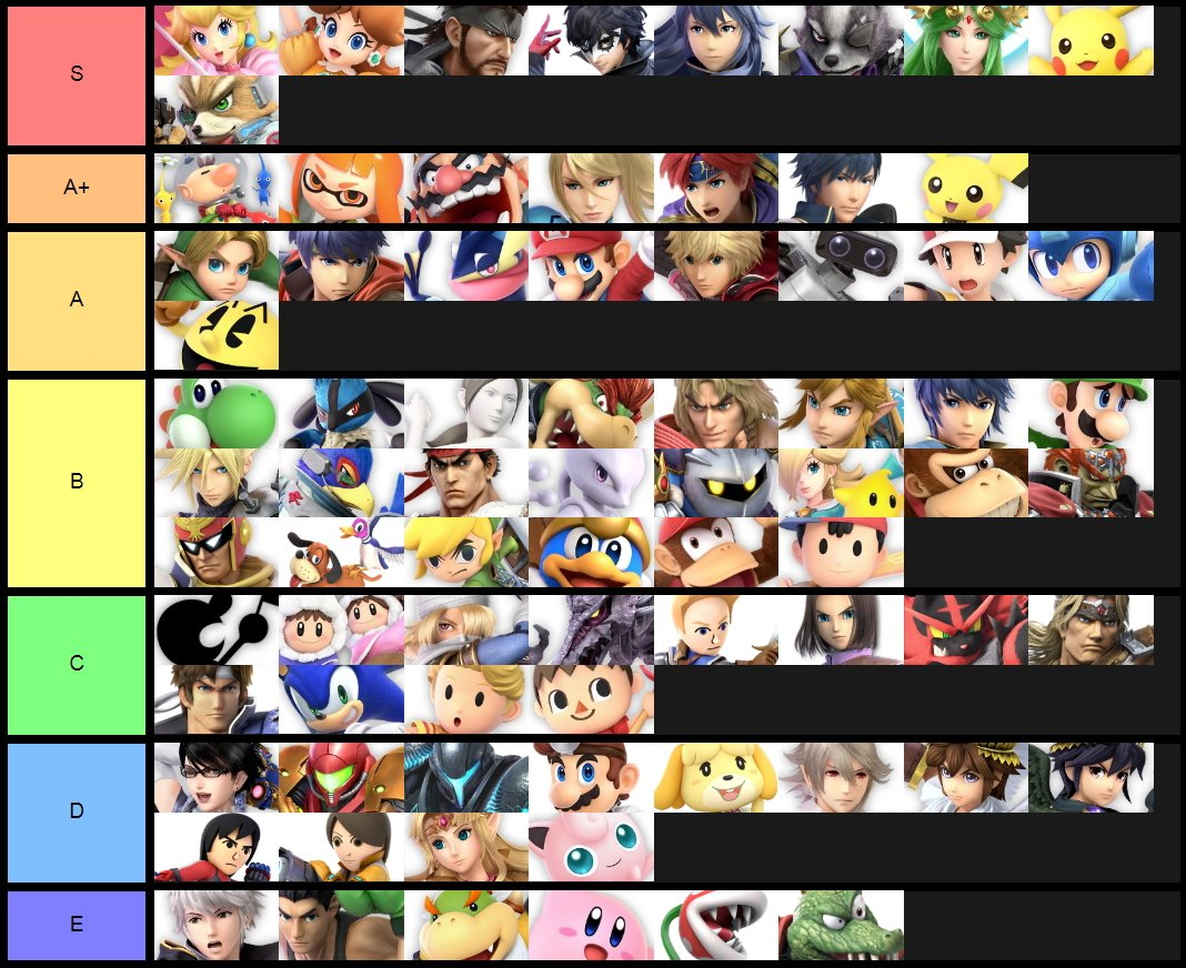 The best characters in Smash Ultimate - Smash Ultimate Tier List