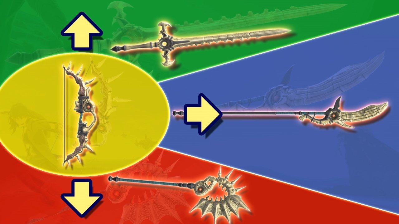Byleth Moveset in Smash Ultimate