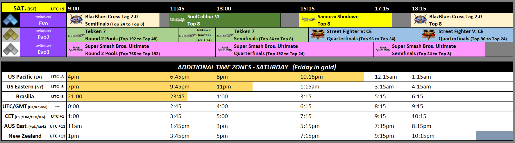 EVO Japan schedule Eventhubs