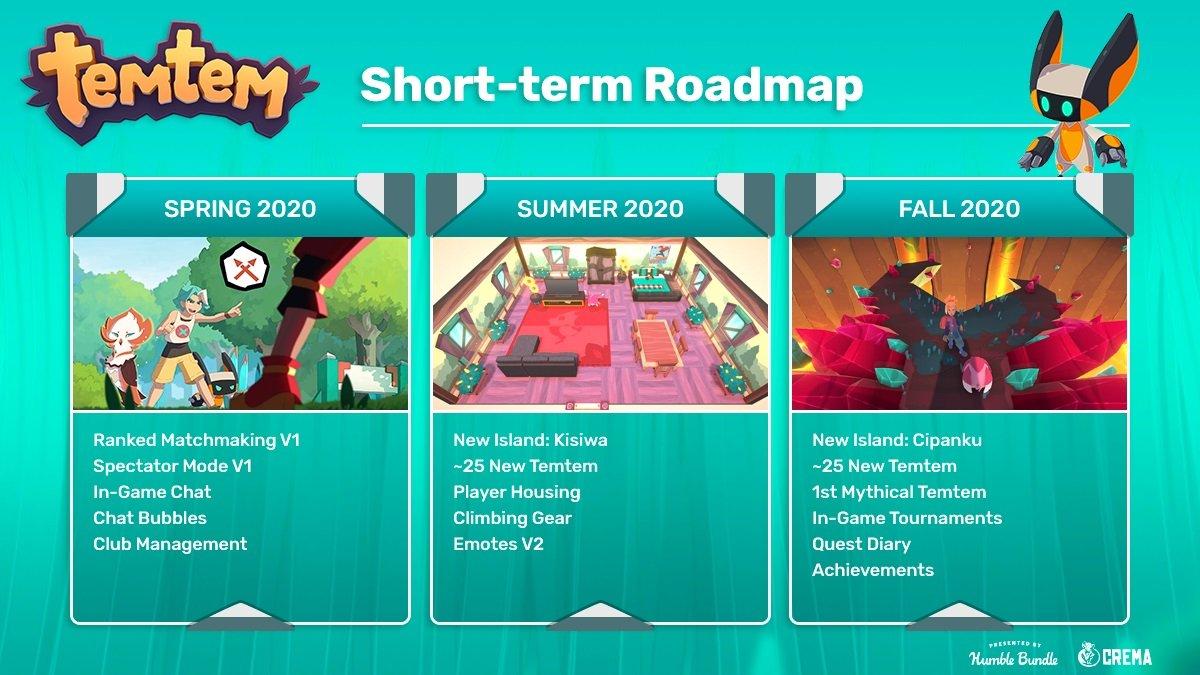 Temtem content roadmap for 2020
