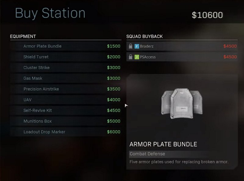 All Buy Station items and price in Call of Duty: Warzone