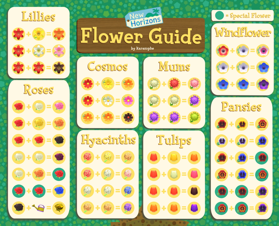 How To Make Hybrid Flowers In Animal Crossing New Horizons