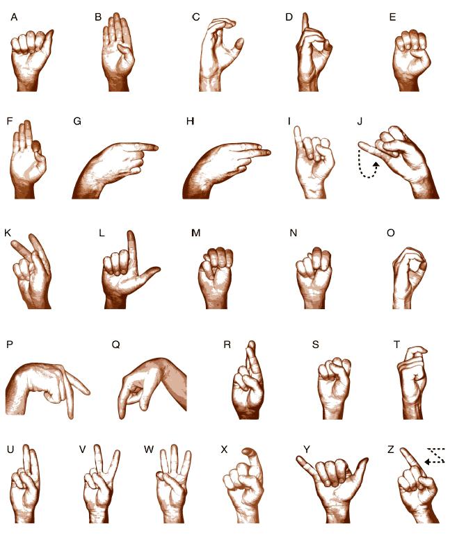 L-shape, pinched fingers, L-shape