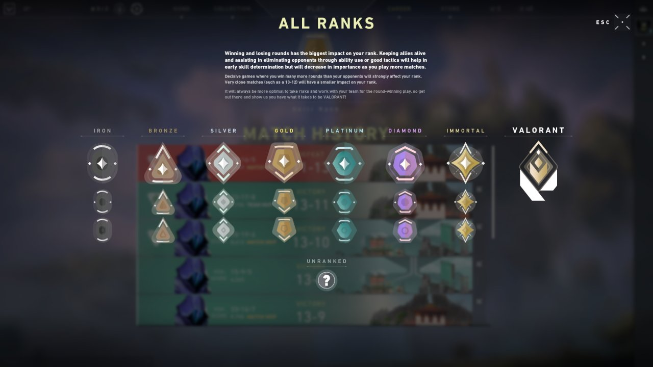Valorant Matchmaking ranks