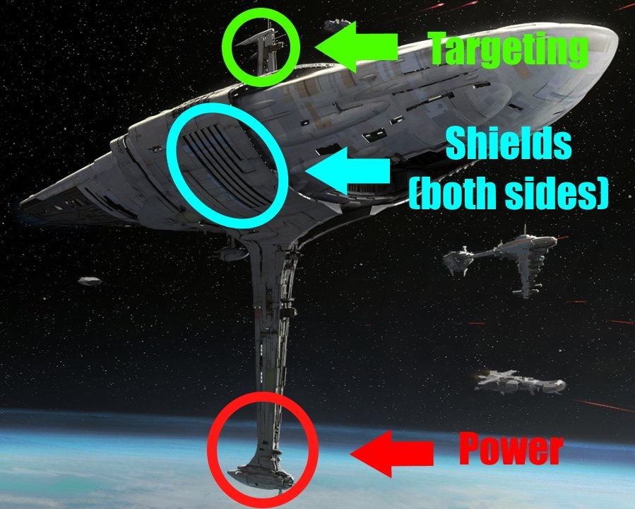 Where to shoot Flagships star wars squadrons mc75 new republic