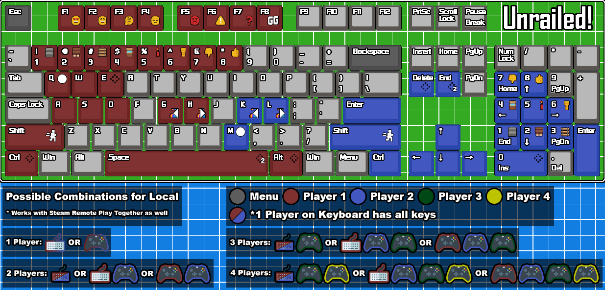unrailed keyboard controls multiplayer