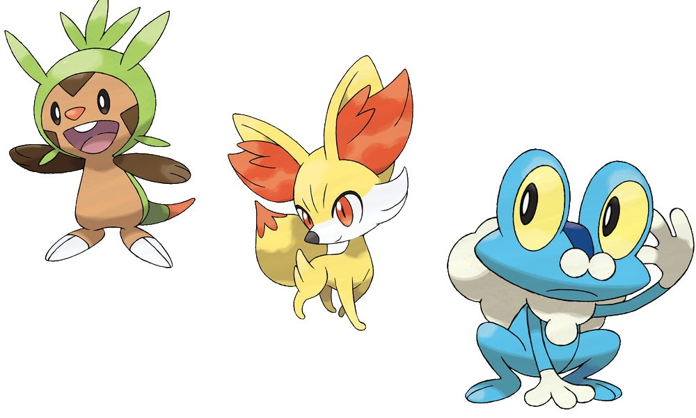 The best starter pokemon ranked by generation