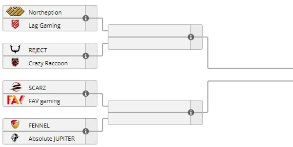Valorant Challengers Final Japan bracket