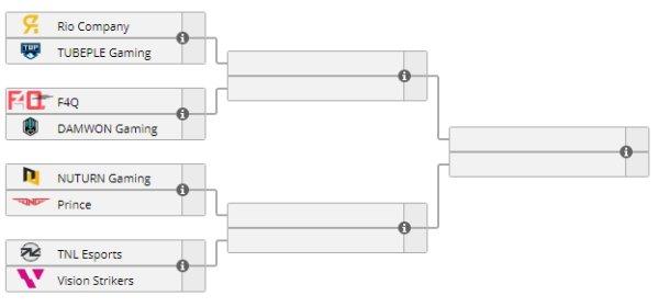 Valorant challengers finals kr bracket