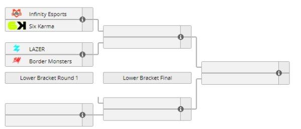 Valorant Challengers Finals North Latam