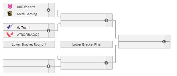 Valorant Challengers Finals LATAM south