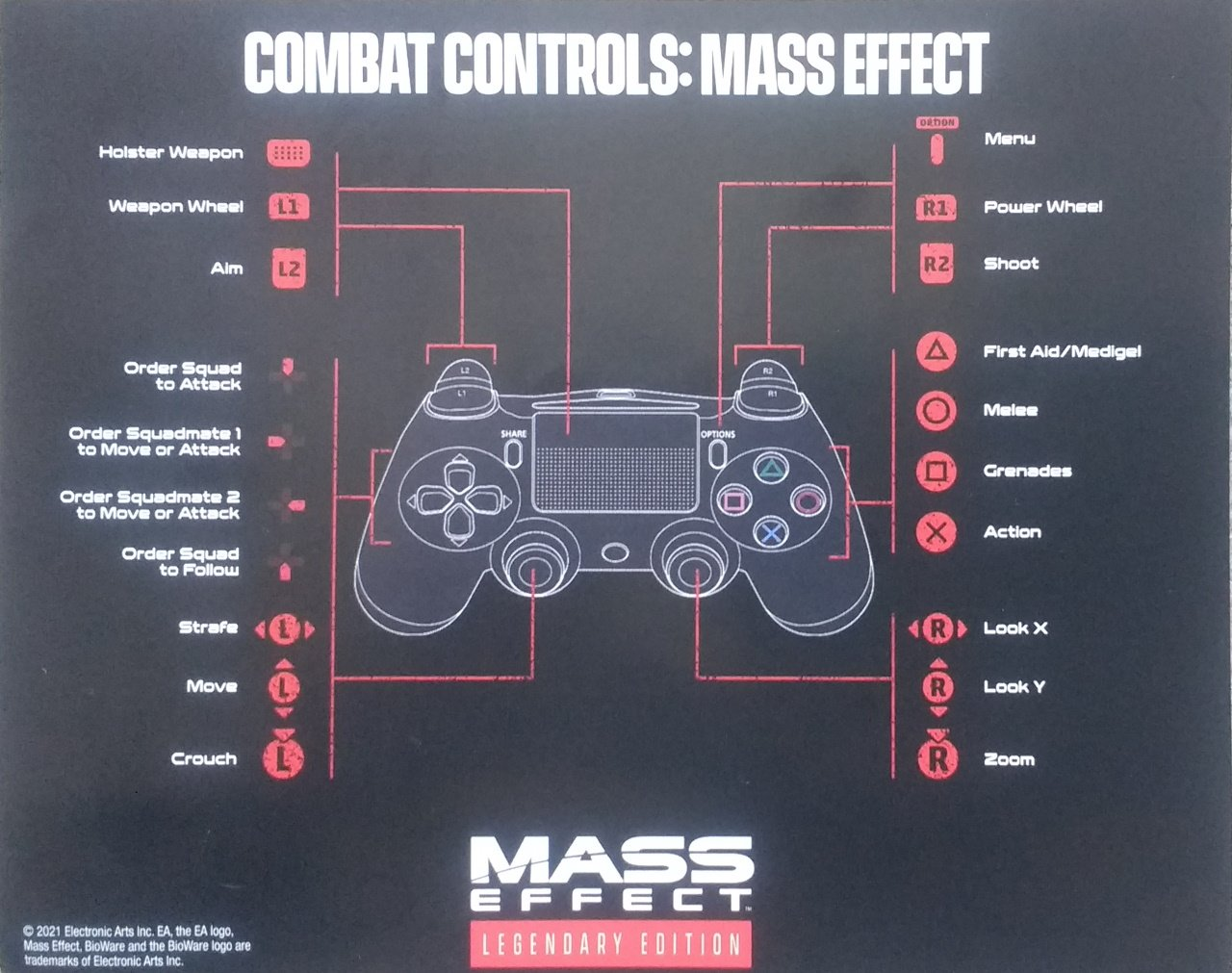 Mass Effect Legendary Editions controls guide PS4 Xbox One