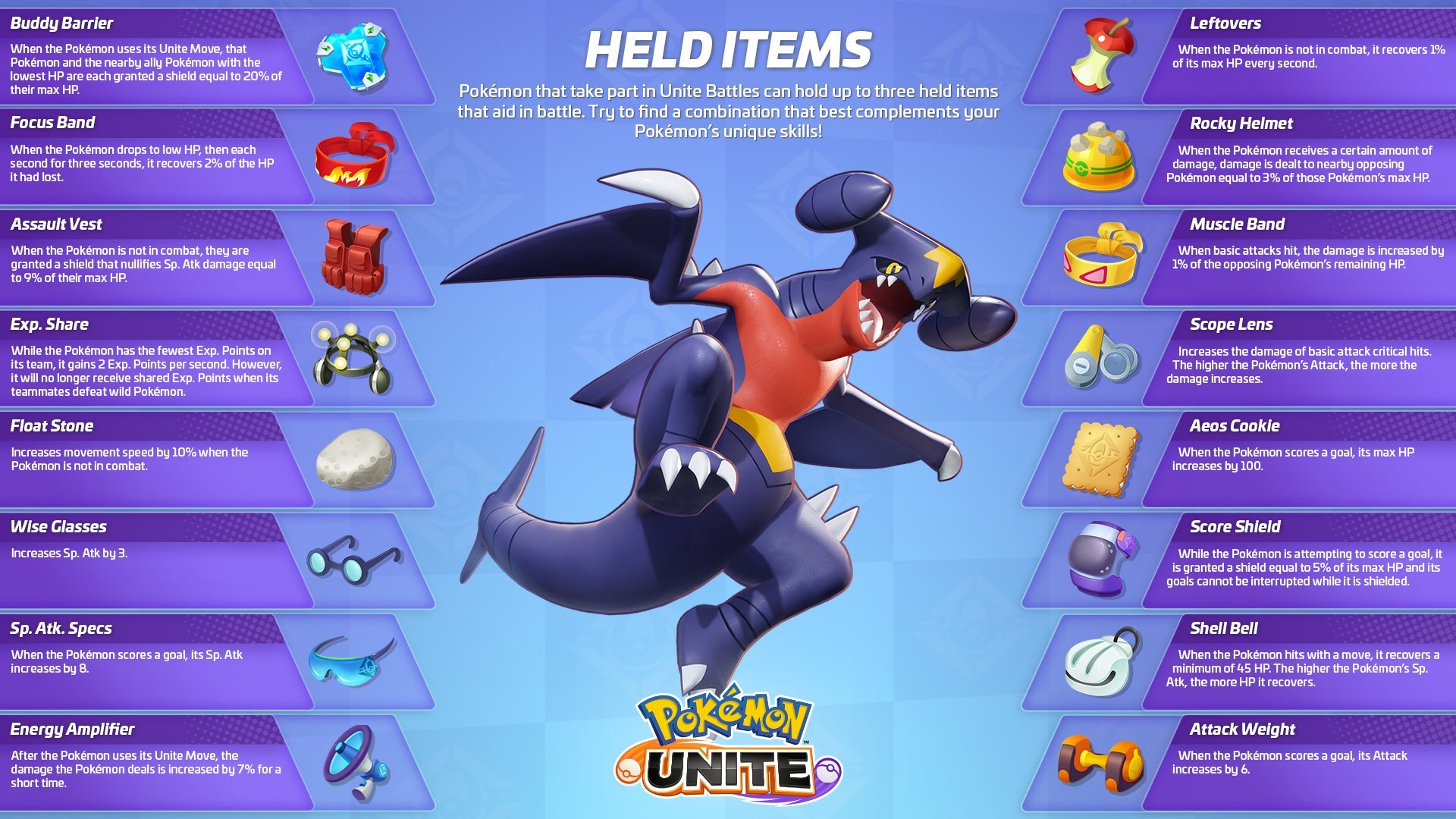 Pokemon unite items list all held items