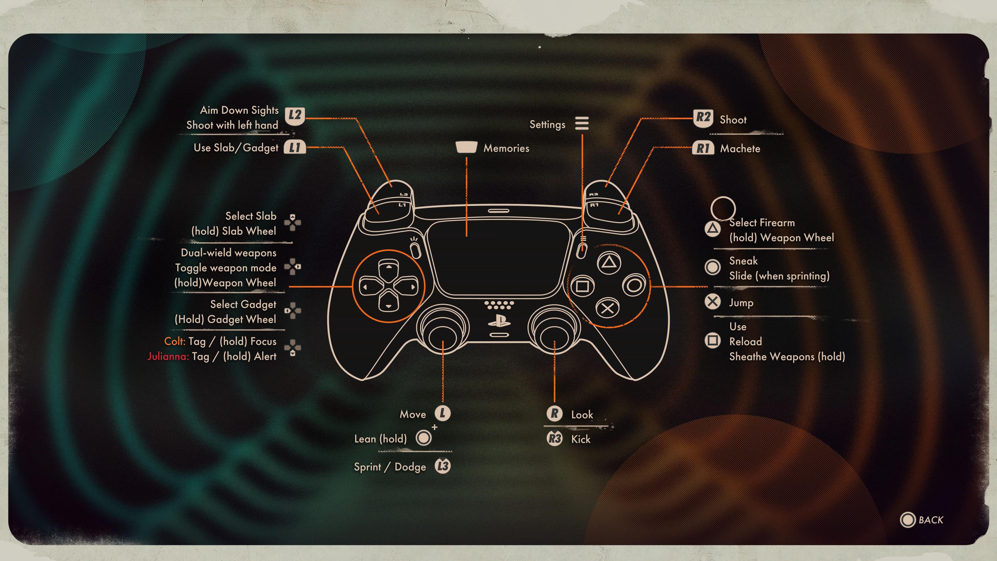 Deathloop controls guide ps5
