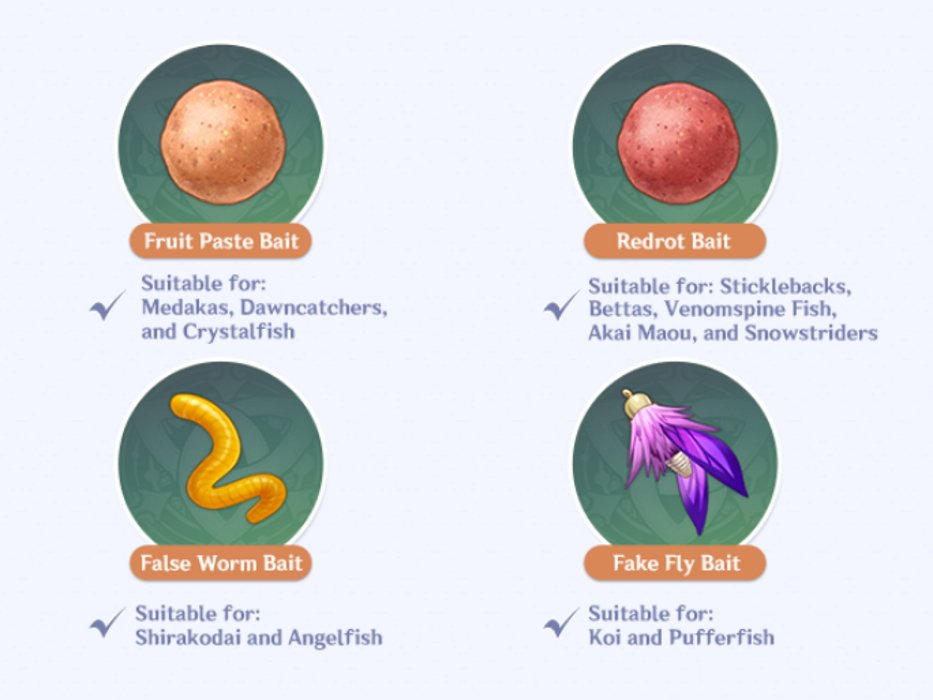 Genshin Impact fishing guide which bait to use