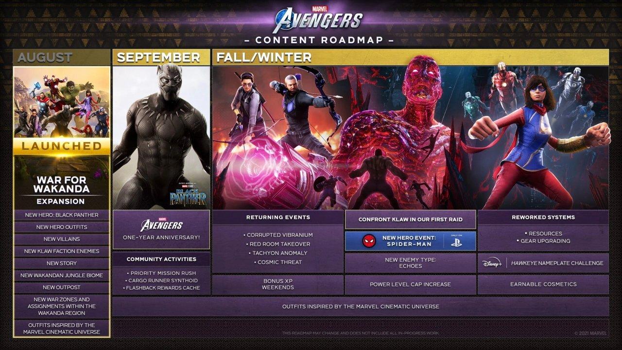 Marvels avengers spider-man 2021 roadmap