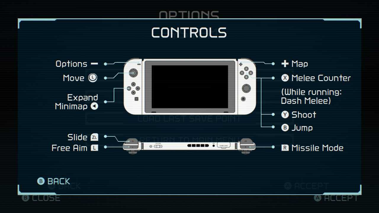 Metroid Dread Controls guide switch